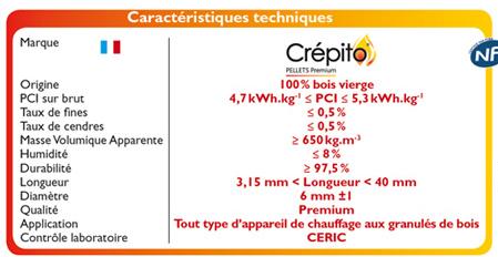 La scheda tecnica del pellet francese Crepito